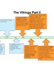 viking-timeline-part-ii