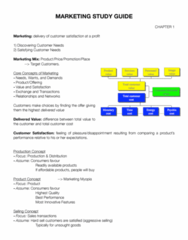 marketing-management-final-review-notes