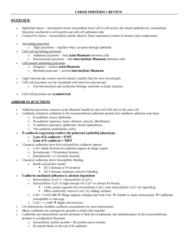 csb331-midterm-1-study-notes
