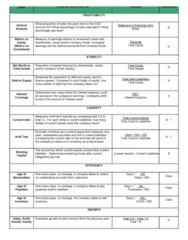 finance-ratios-formulas-pdf