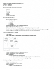 educ3p45-session-1-10-09-2012-what-is-literacy-docx