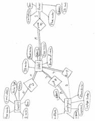 er-diagram-comp-sci-1032-assign-3