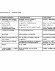 realism-vs-constructivism-vs-liberalism-chart-docx