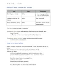 pol-224-week-5-lec-oct-9-2012-doc