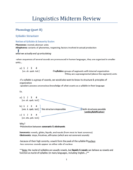linguistics-midterm-review-docx