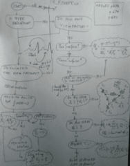 flow-chart-c-15-pdf