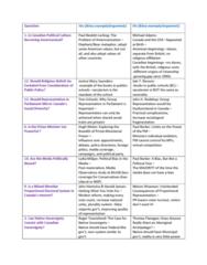 23-tutorial-exam-study-notes-docx