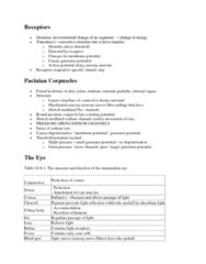 receptors-docx