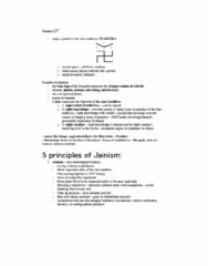 rlg-buddism-janism-and-hindu-notes-docx