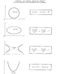 conical-ii-pdf