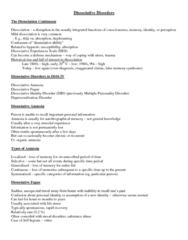 week-6-lecture-dissociative-and-somatoform-disorders-docx