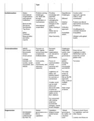 polb81-chart-doc