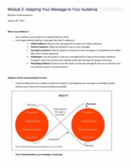 business-communications-module-2