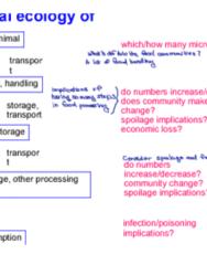 biol-345-set-1-ecology-of-microbes-pdf