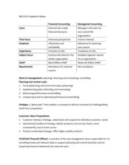 mgt223-chapter01-introduction-to-managerial-accounting-notes