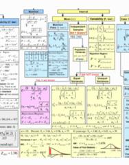 formula-sheet-final-exam-page-1-ppt