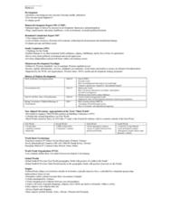 devs-100-exam-study-docx