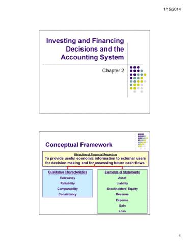 chapter-2-slides-pdf