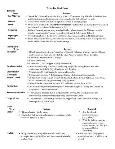 rlgao2-terms-for-final-exam-docx