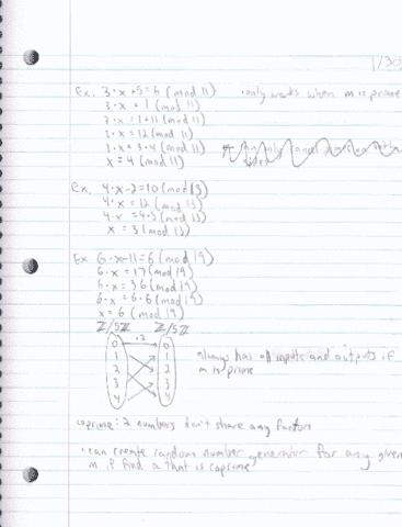 congruence-class-examples