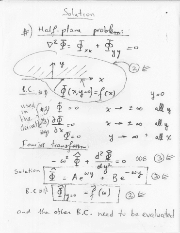 ech140-final-solution-2012-pdf