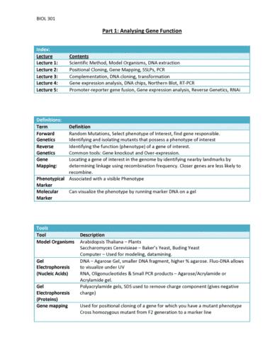 biol-301-midterm-summary-notes-terms-experiments-controls-