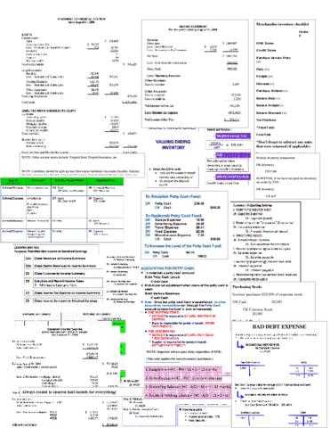 business-administration-2257-first-cheatsheet-docx
