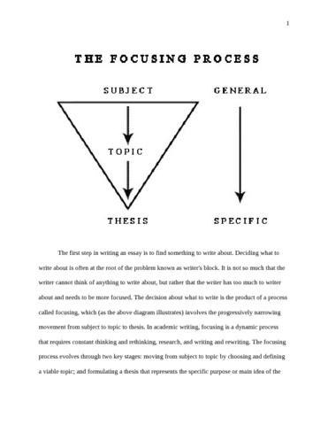 the-focusing-process