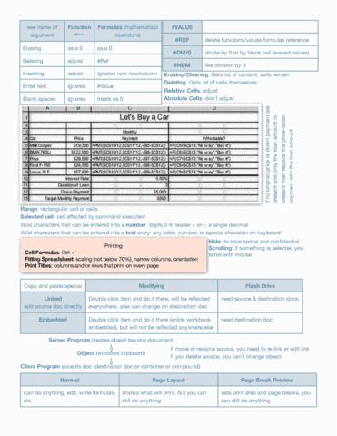 cis-150-exam-1-pdf