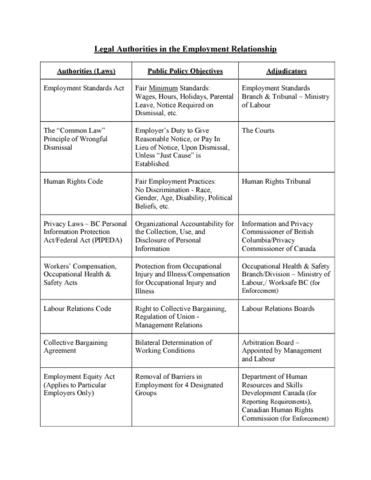 legal-authorities-handout-pdf