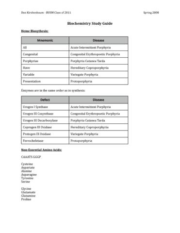 biochemistry-mnemonics-guide