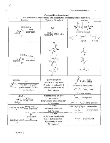 chem266-all-chemical-reactions-pdf