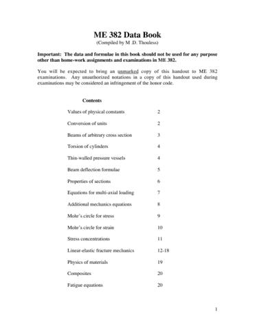 databook-pdf