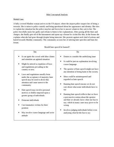 hate speech essay