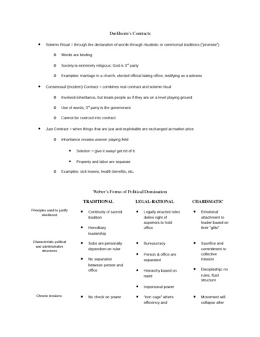 study-guide-for-exam-2-got-93-on-the-test-