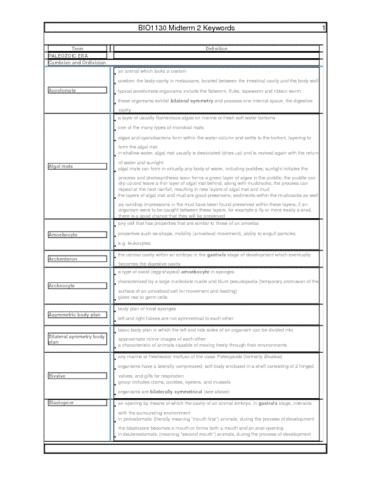 bio1130-final-keywords-docx