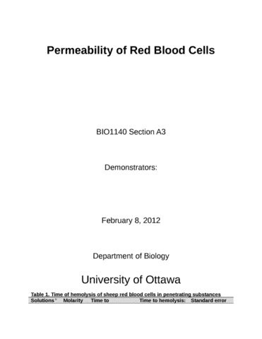 permeability-of-red-blood-cells-lab-1-docx