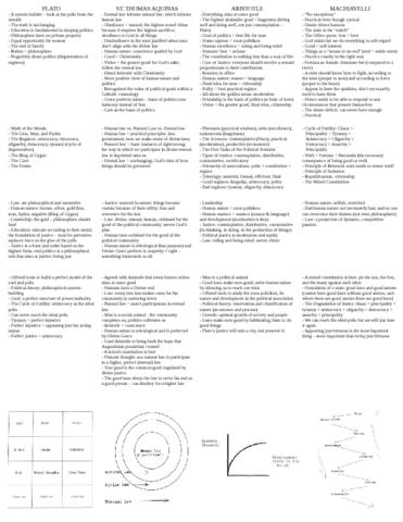 pol-2237e-winter-final-study-sheet-docx
