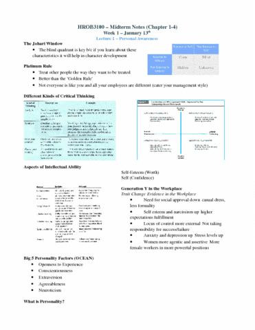 hrob3100-midterm-hrob3100-midterm-notes-docx