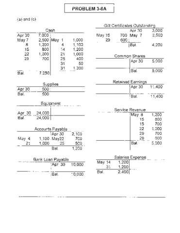 acco-230-chapter-3-p3-8a-pdf