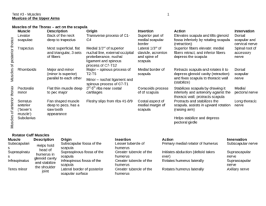 anatomy-and-cell-biology-3319-midterm-test-3-muscles-review