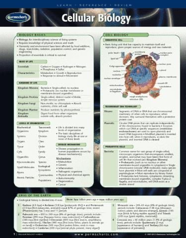 cellular-biology-reference-guides