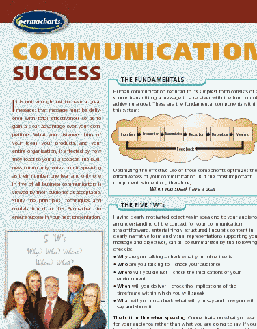 communication-success-reference-guides