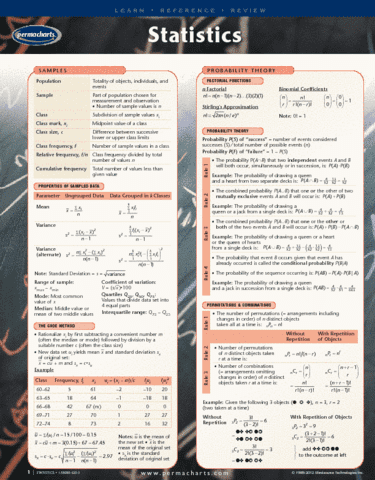 statistics-reference-guides