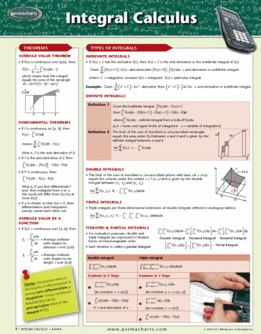 integral-calculus-reference-guides