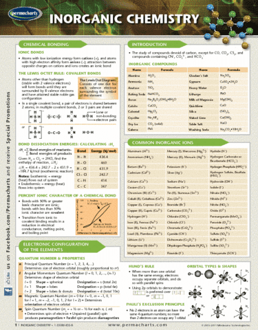 inorganic-chemistry-reference-guides