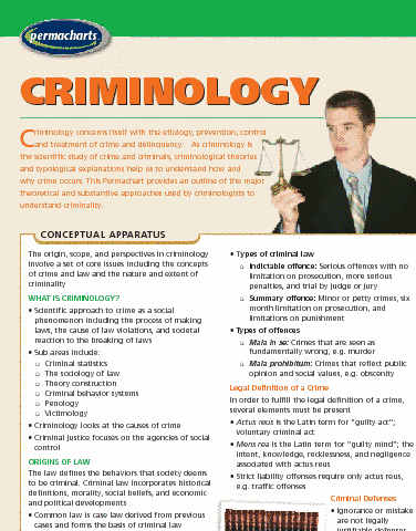 criminology-reference-guides