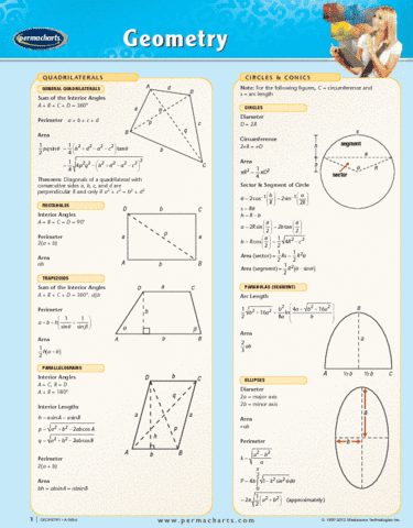 geometry-reference-guides