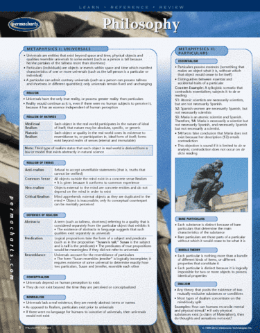 philosophy-reference-guides