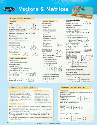 vectors-matrices-reference-guides